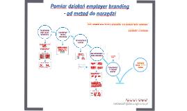 Pomiar działań employer branding - od koncepcji do narzędzi