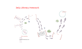 Daily Journey (Literacy Framework Template)