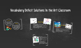 Vocabulary Deficit Solutions In the Art Classroom