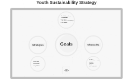 The SS (Sustainability Strategists)