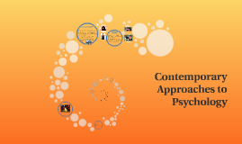 Contemporary Approaches to Psychology