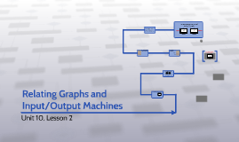 Relating Graphs and Input/Output Machines