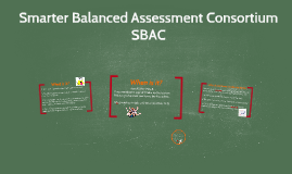Copy of Smarter Balanced Assessment Consortium