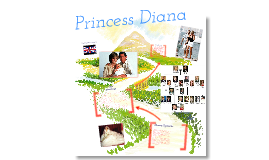 Princess Diana Julia and Maya loule