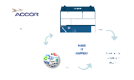 Copy of ACCOR - SOCIAL NETWORK EXPERIENCE