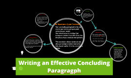 Copy of Writing a Conclusion