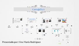 Historia de la empresa Carvajal S.A