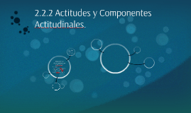 2.2.2 Actitudes y Componentes Actitudinales.