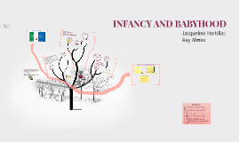 Copy of INFANCY AND BABYHOOD