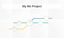 My me project