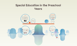Special Education in the Preschool Years