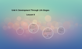 development through life stages Essay study book btec level 3 national health and social care: student book 2 of - isbn: 9781846907470, edition: 0, year of publication: augustus 2.