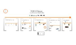 POSCO History