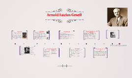 Arnold Lucious Gesell