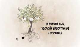 EL DON DEL HIJO, VOCACIÓN EDUCATIVA DE LOS PADRES