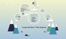 """Copy of Copy of """"Amigo Brothers"""" Plot Diagram"""