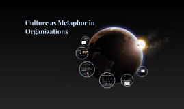Copy of Culture as Metaphor in Organizations