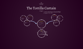 "the tortilla curtain The ransom center has acquired the archive of novelist and short-story writer tom coraghessan ""t c"" boyle, author of such acclaimed works as the tortilla curtain (1995) and world's end."
