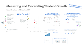 Measuring and Calculating Student Growth for Educator Effectiveness 2015