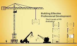 Professional Development Effectiveness