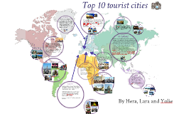 Copy of Top 10 tourist cities