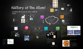 Copy of History of the Atom!