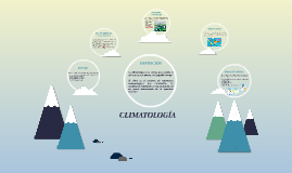 Copy of Copy of CLIMATOLOGIA
