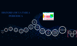 Lnea del tiempo historia de la tabla peridica by marisol moreno lnea del tiempo historia de la tabla peridica by marisol moreno hernndez on prezi urtaz Image collections
