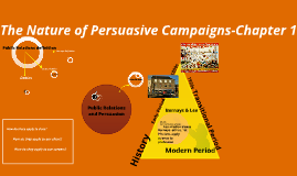COM 475 ChapterThe Nature of Persuasive Campaigns