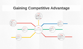 Copy of Gaining Competitive Advantage