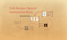 Early Baroque Opera & Instrumental Music