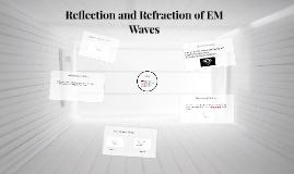 Reflection and Refraction of EM Waves