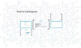Staaf en Lijndiagram