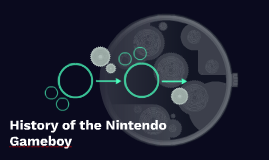 History of the Nintendo Gameboy