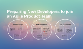 Preparing New Developers to work in an Agile Product Team