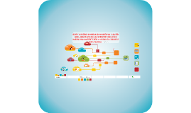Copy of Copy of Free - Cloud Computing glam prezi template