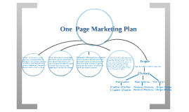 One Page Marketing Plan by larry carrillo on Prezi
