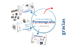 Copy of Permeografía