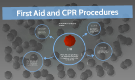 First Aid and CPR Proceedures