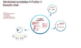 Videnskabsteori og metodologi 2013 Lektion 8