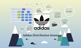 Adidas distribution channels
