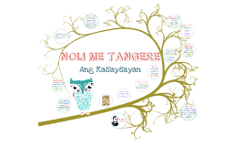 Copy of Noli Me Tangere