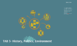 Copy of TAB 3-History, Politics, Environment