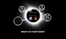 Copy of WHAT'S IN YOUR NAME?