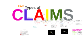 Copy of 5 Types of Claims