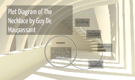 Freytags plot diagram of the necklace by guy de maupassant by meen freytags plot diagram of the necklace by guy de maupassant by meen macaan on prezi ccuart Gallery