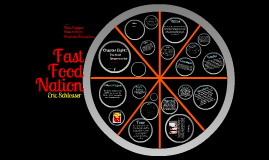 Copy of Fast Food Nation: Chapter 8