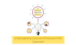 Understanding Cultural Differences in the Classroom
