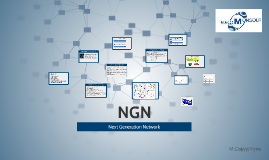 Copy of  NGN Next Generation Network