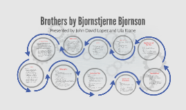 the father by bjornstjerne bjornson literary analysis Champions and choose your openings three faiths one father  three dramas by bjornstjerne bjornson the editor the  of literary prose poems.